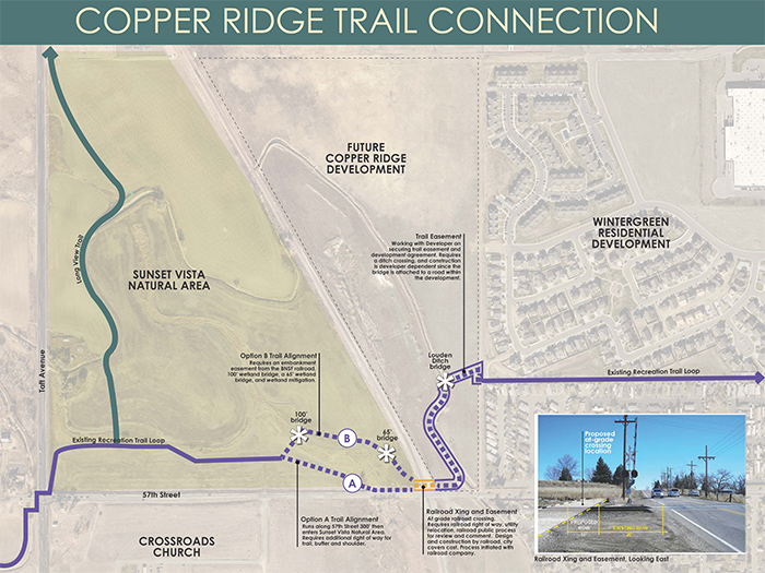 Copper Ridge proposed trail connection