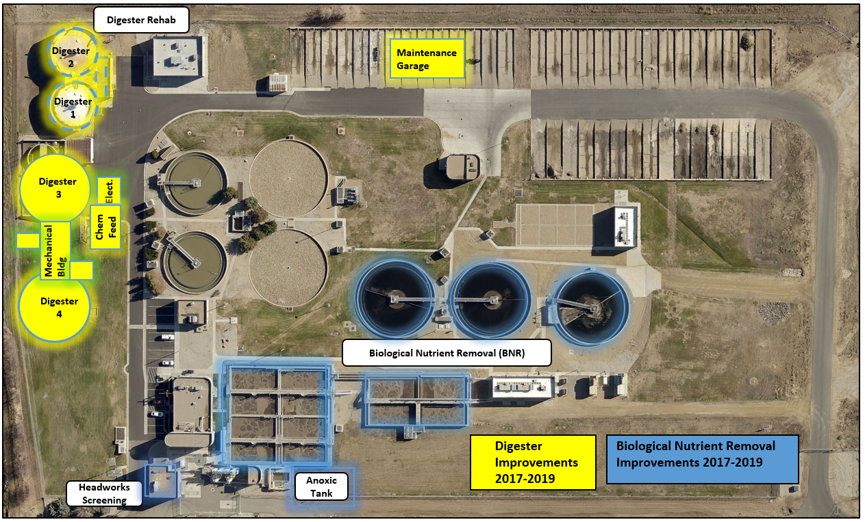 Wastewater Treatment Plant Expansion Project City Of Loveland Process Flow Diagram Wwtp Replace Aging Infrastructure Including Renovation The Existing Secondary Clarifiers Improvements To Anaerobic Digesters And Replacement